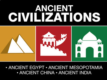 Ancient Civilizations - PowerPoint and Outlines, Video Gui