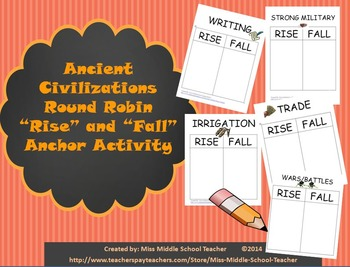 Ancient Civilizations Round Robin Rise and Fall Anchor Activity