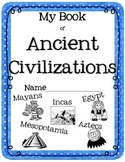 Ancient Civilizations for Kids {Mesopotamia, Egypt, Mayans