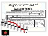 Ancient Civilizations of Mesopotamia Timeline map book wit