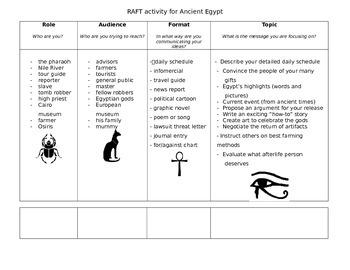 Ancient Egypt RAFT activity