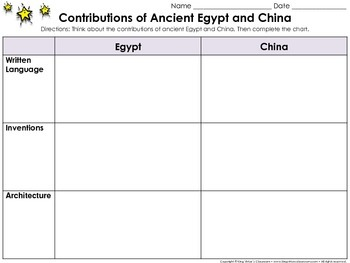 Ancient Egypt and China Contributions Graphic Organizer -