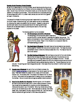 Ancient Egyptian Burial Chambers Group Assignment