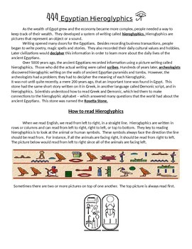Ancient Egyptian Cartouche Activity