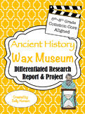 Ancient History Wax Museum 6-8 CCSS Aligned with Different