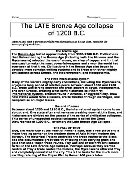 Ancient History: The Collapse of the Bronze Age