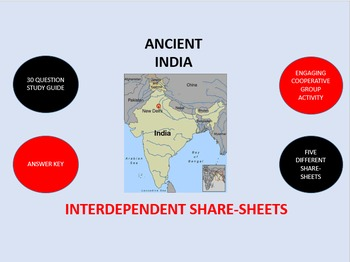 Ancient India: Interdependent Share-Sheets Activity