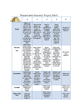 Ancient Mesopotamia Project Rubric