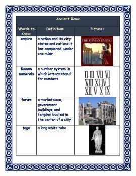 Ancient Rome Graphic Organizer