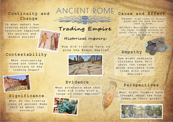 Ancient Rome Poster - Trading Empire Historical Inquiry