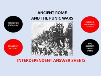 Ancient Rome and the Punic Wars: Interdependent Answer She