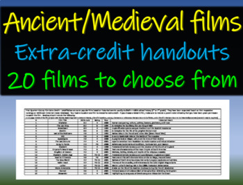 6th & 7th grade Ancient/Medieval History film extra credit
