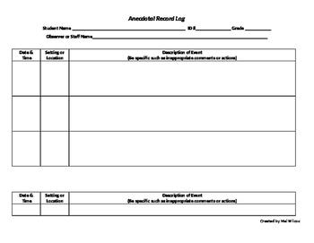 Anecdotal Record Log