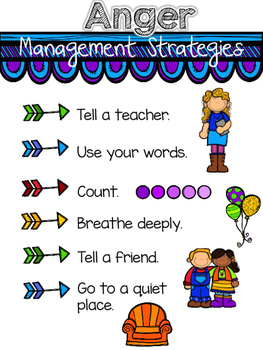 Anger Management Strategies Poster