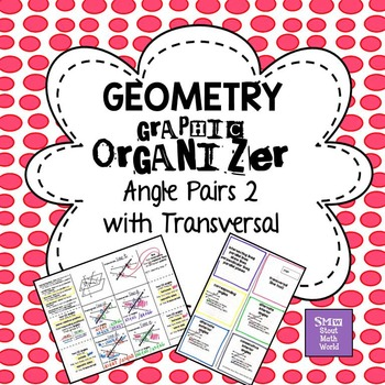 Angle Pairs 2 with Transversal Graphic Organizer