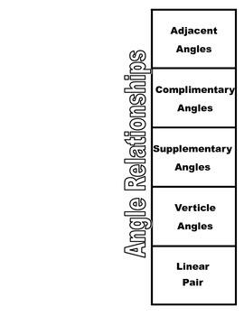 Angle Relationships BLANK foldable