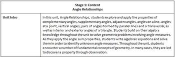Angle Relationships Unit Plans