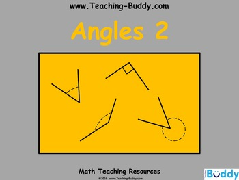 Right, Acute, Obtuse and Reflex Angles