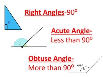 Angles (Obtuse, Acute, Right)