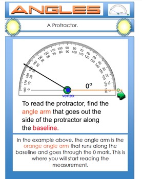 Angles - Types of Angles, Measuring Angles, Protractor Use