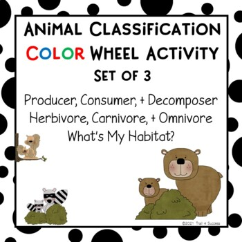 Animal Habitats, Types of Eaters, Living Things, 3 Classif