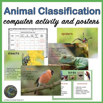 Animal Classification Posters and Activity