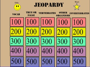 Animal Classifications Jeopardy Review Game