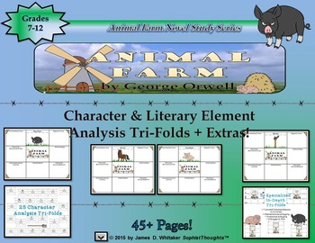 Animal Farm by George Orwell Character Analysis Tri-Folds