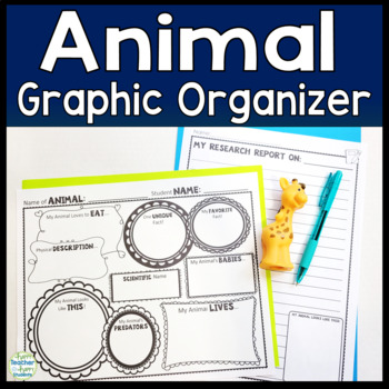 Animal Graphic Organizer: Animal Research Activity Poster