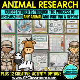 Animal Research Report ANIMAL RESEARCH PROJECT animal habi