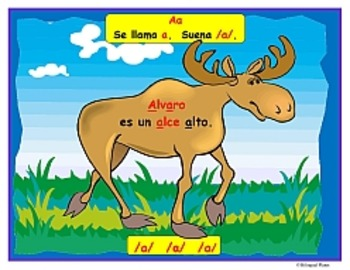 Animalfabeto  Spanish Alphabet using adjectives and animals