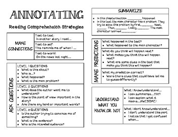 Annotating Strategies Reference Chart