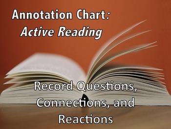 Interactive Reading Chart: Organizer for Analysis & Questi