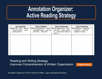 Annotation Organizer: Promotes Close & Active Reading