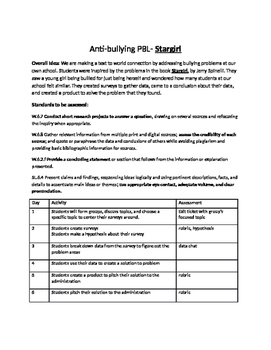 Anti-bully project based learning- optional Stargirl connection