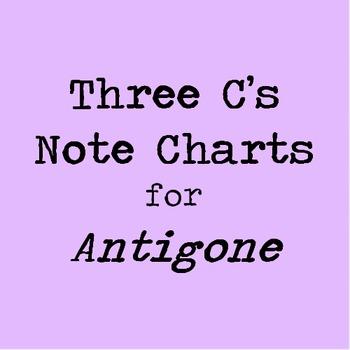 Antigone Reading Guides - Comprehension, Characterization,