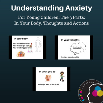 Anxiety; Basic understanding of 3 parts to anxiety; emotio