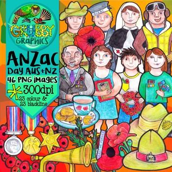 Anzac Day Clip Art {Australia & New Zealand}