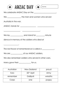 Anzac Day Cloze activity
