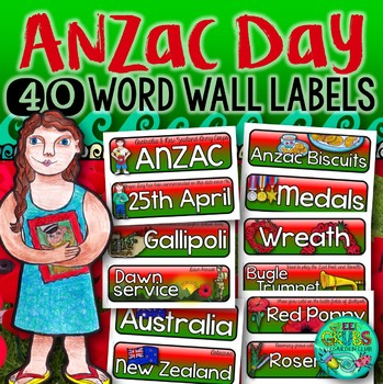Anzac Day Word Wall Labels