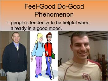 Ap Psychology Myers Unit 8 Motivation and Emotion