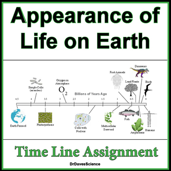 Appearance of Life on Earth Timeline