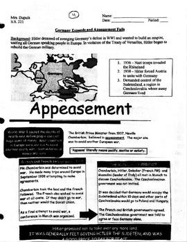 Appeasement - WWII