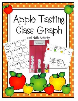 Apple Tasting Class Graphing and Apple Counting