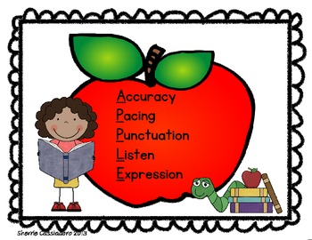 Apple Fluency