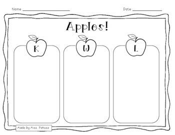 Apple - K-W-L