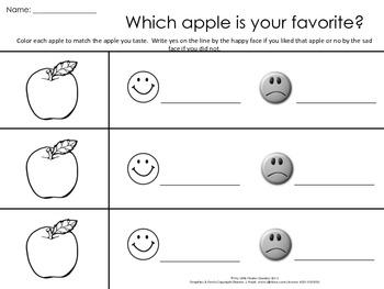 Apple Like...Apple Dislike.
