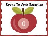 Apple Number Line - Zero to Ten