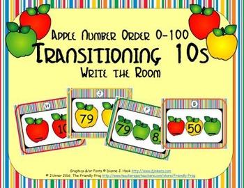 Apple Number Order 0-100: Transitioning 10s
