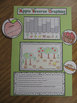 Apple Reverse Graphing Activity
